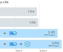 Hore, Opera 38 Bikin Baterai Laptop Tahan lebih Lama