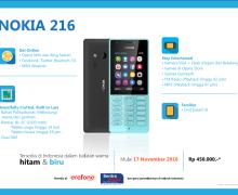 Dijual Rp450 Ribu, Nokia 216 Resmi Tersedia di Indonesia