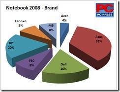 Notebook2008-1