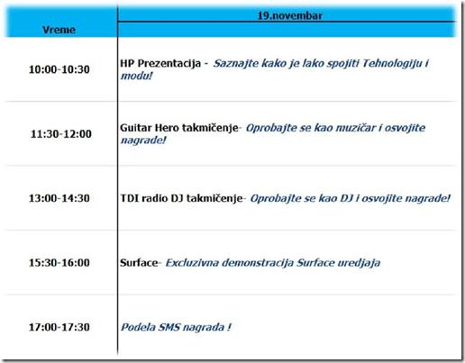 MSFT-Sinergija09-19