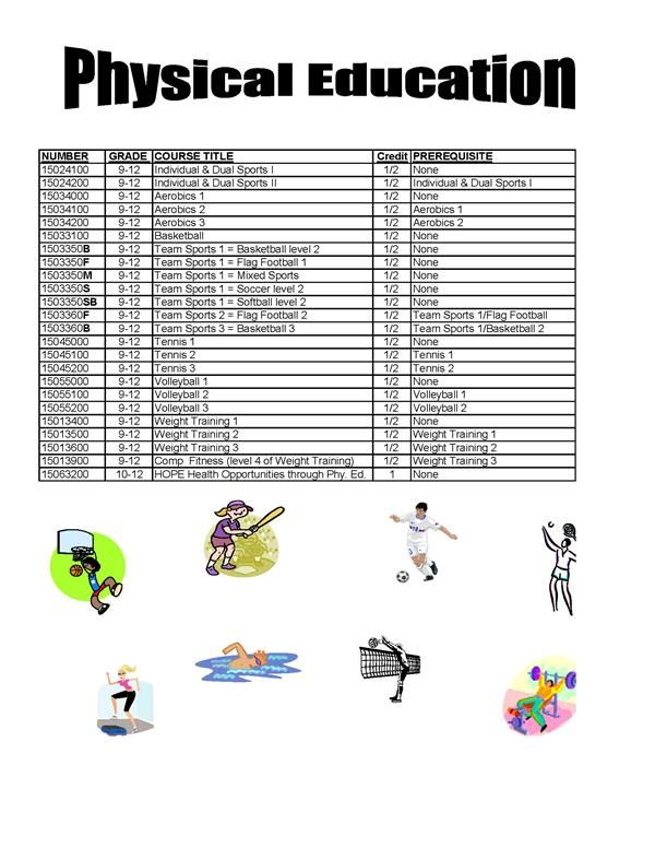 Physical Education / Course Listing