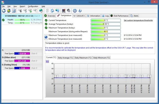 Hard Disk Sentinel Professional latest version