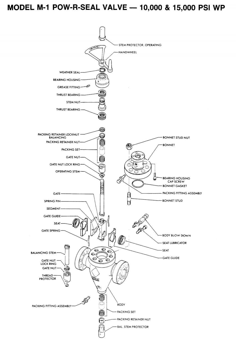 Super Ultra - Auto Electrical Wiring Diagram on