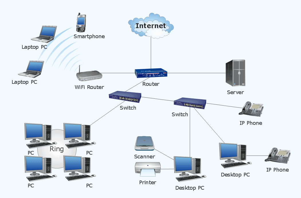 Top 10 Network Diagram Topology & Mapping Software PC & Network