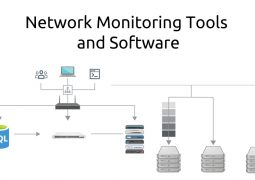 Reviews of the Best IT & Network Management Software