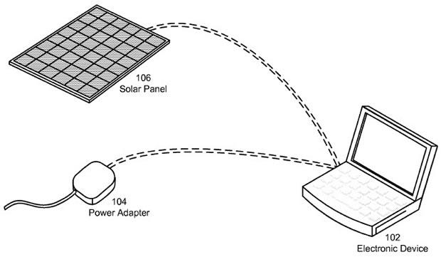 Apple mund të integrojë tek pajisjet teknologjike