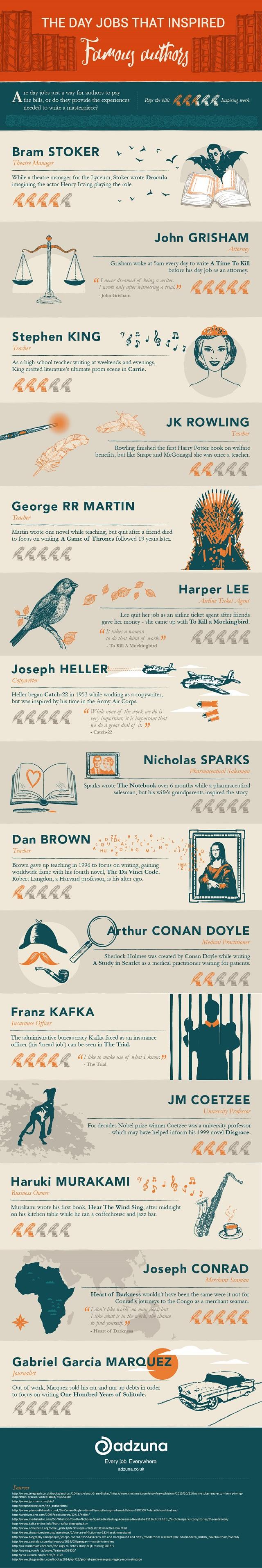 Day-jobs-authors