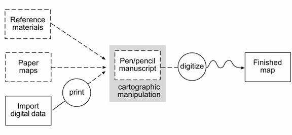 Back to the Drawing Board: Cartography vs. the Digital
