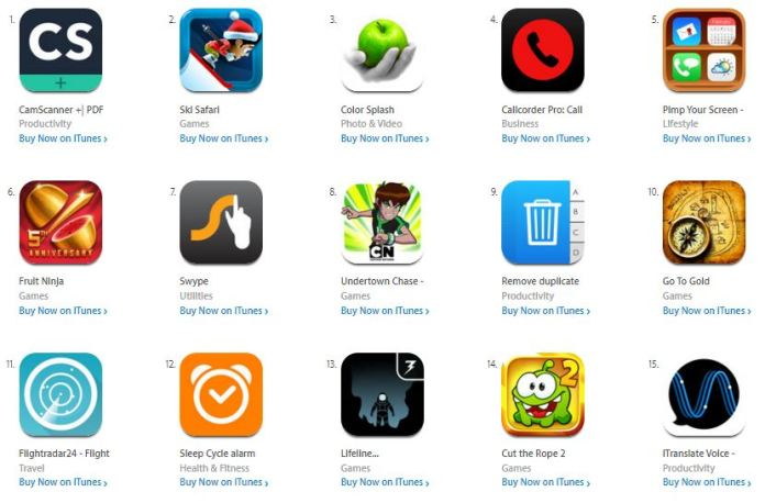 apple best apps 2015