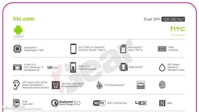 HTC U11 Details Specifications Online