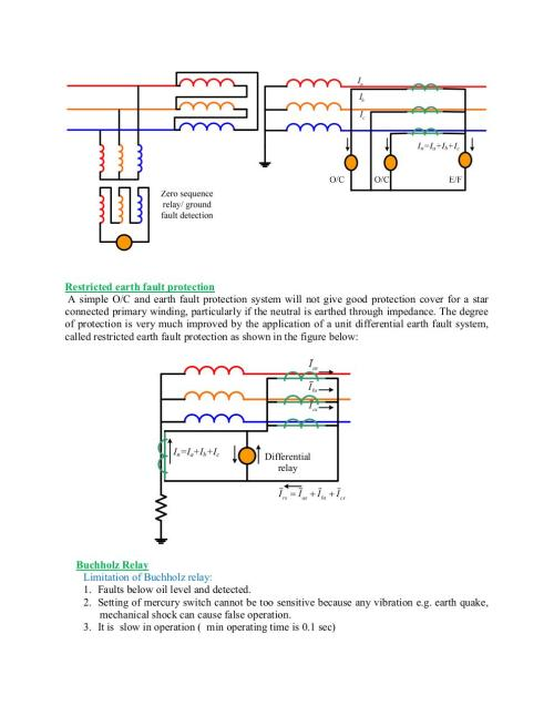small resolution of transformer protection pdf page 4 9