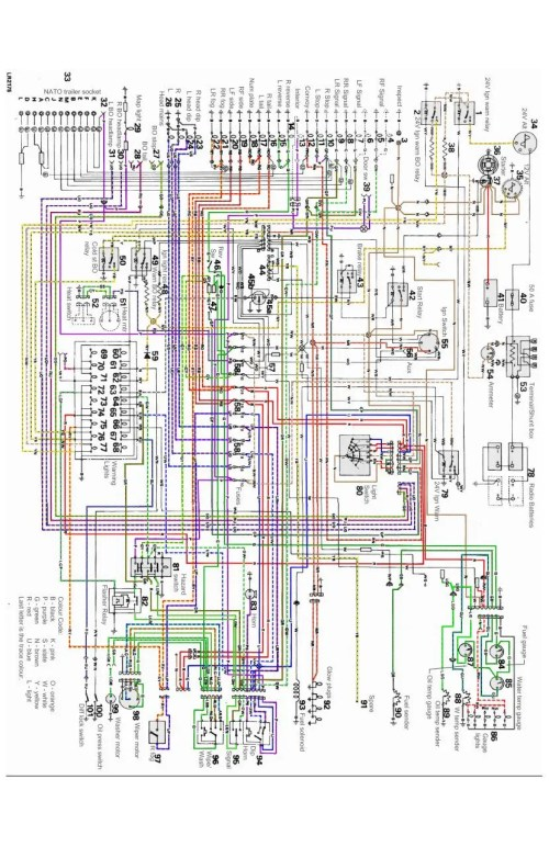 small resolution of defender wiring diagram pdf product wiring diagrams u2022 land rover defender 300tdi land rover defender
