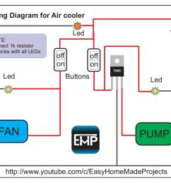 wiring cdr by usman ahmad wiring diagram for mini air cooler pdf rh pdf archive com cooler parts evaporative cooler switch diagram [ 768 x 1024 Pixel ]