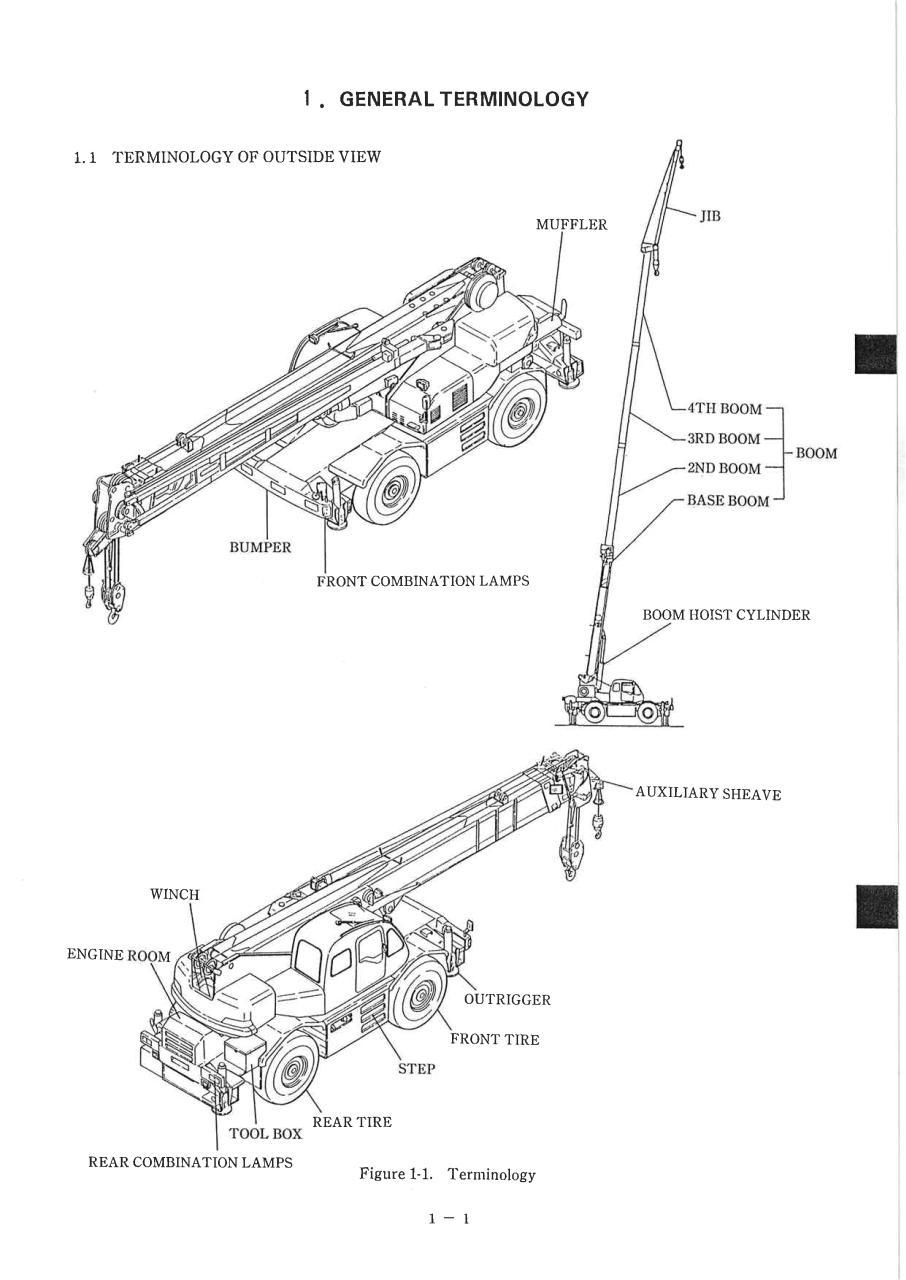 Crane Manual Pdf