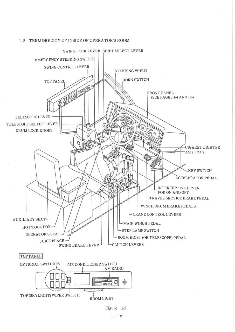 Overhead Crane Electrical Diagram Manual Guide