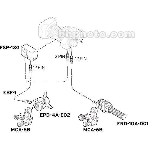 Fujinon SS11D Full Servo Digital Zoom / Focus Rear SS-11D