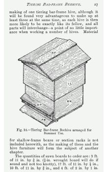 Beehives and Beekeeping Appliances