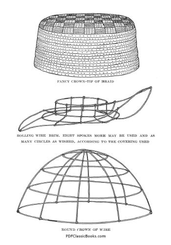 Make Your Own Hats, with Complete Sewing Instructions