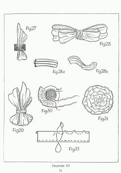A Textbook of Practical Millinery