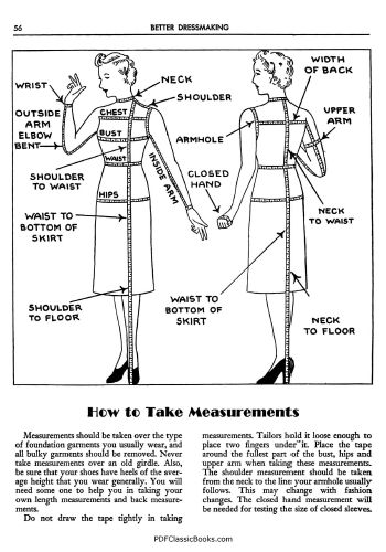 Better Dressmaking by Ruth Wyeth Spears