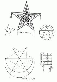 Kite Craft: Kite-Making Plans and Instructions