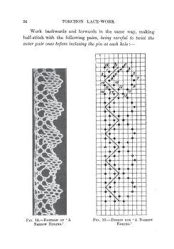 Torchon Lacework: Patterns & Designs