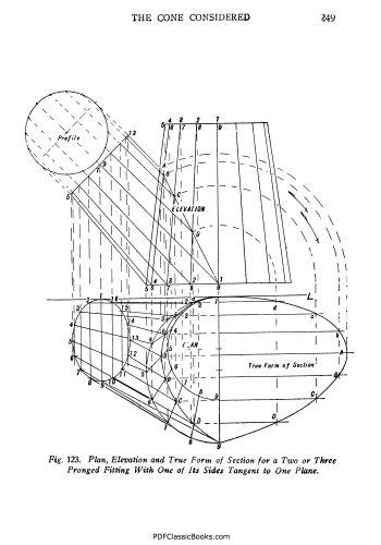 Triangulation Applied to Sheet Metal Pattern Cutting