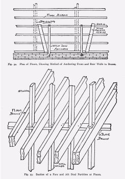 How to Frame Houses and Roofs (7th Edition)