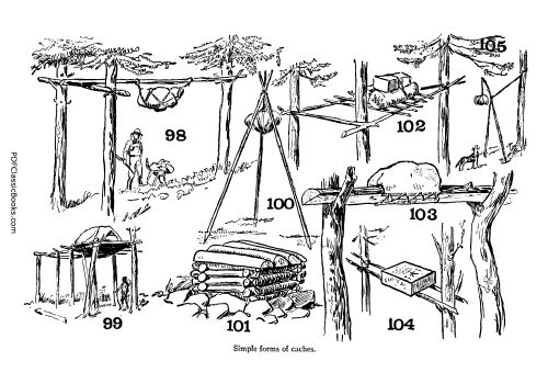 Shelters, Shacks, and Shanties: A Classic Guide to