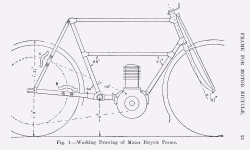 How to Build a Motorcycle