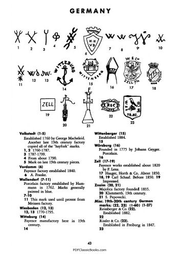 Handbook of Old Pottery and Porcelain Marks