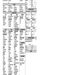 Cdl Pre Trip Inspection Diagram 2005 Honda Civic Fuse Checklistpdffillercom Fill Online Printable Fillable Blank Pdffiller