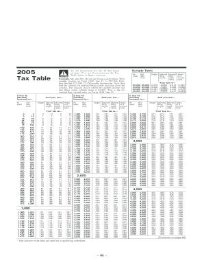 Tax Computation Worksheet