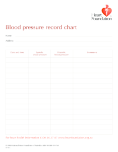 Printable blood pressure chart form also log forms and templates fillable rh pdffiller