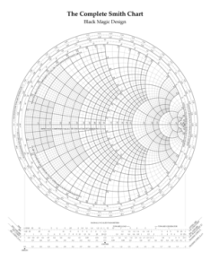 The complete smith chart also printable forms and templates fillable rh pdffiller