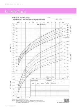 Baby Development Chart Forms and Templates - Fillable & Printable ...