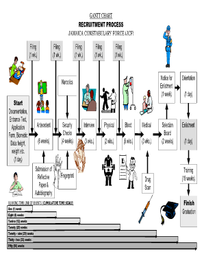 34 Printable Height And Weight Chart Forms and Templates