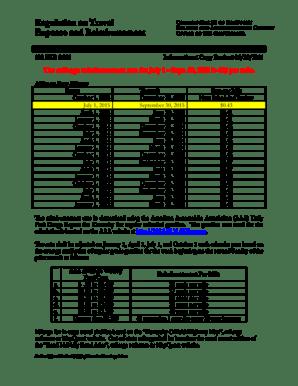 Fillable Online finance ky Mileage Reimbursement Rate