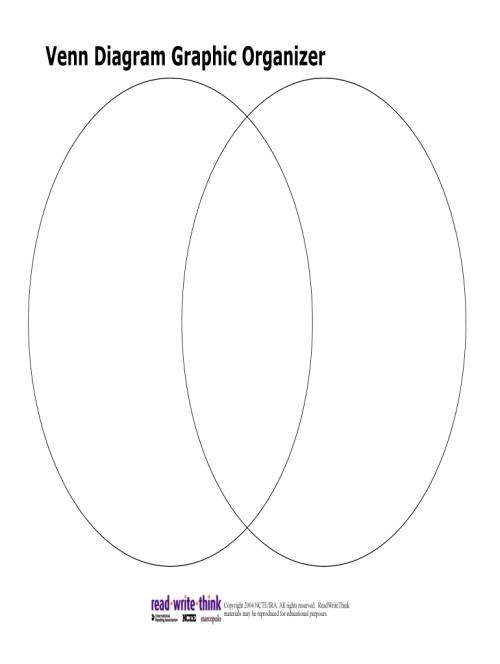 small resolution of get the venn diagram template form