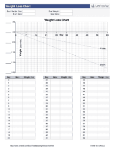 Printable weight loss chart  also pdf forms and templates fillable  rh pdffiller