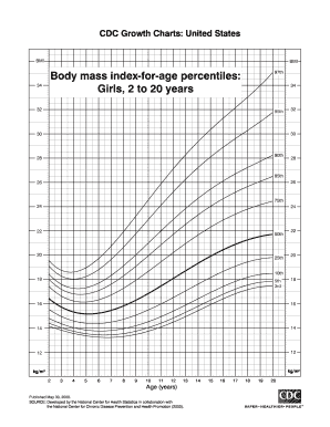 Fillable Online cdc CDC Body mass index-for-age