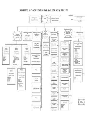10 Printable free organizational chart Forms and Templates