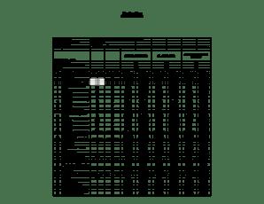 Fillable Online lynchburgva FEDERAL STREET BID TABULATION