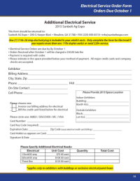 electrical panel checklist forms