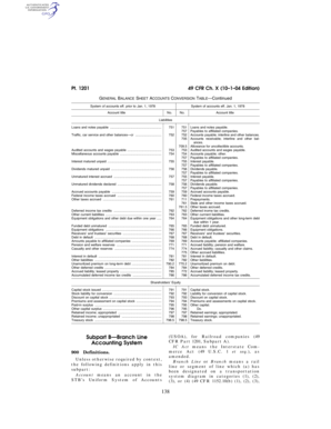 Fillable Online gpo 138 Subpart B Branch Line Accounting