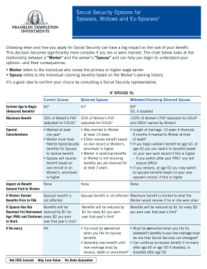 social security widow spousal benefits - Edit & Fill Out ...