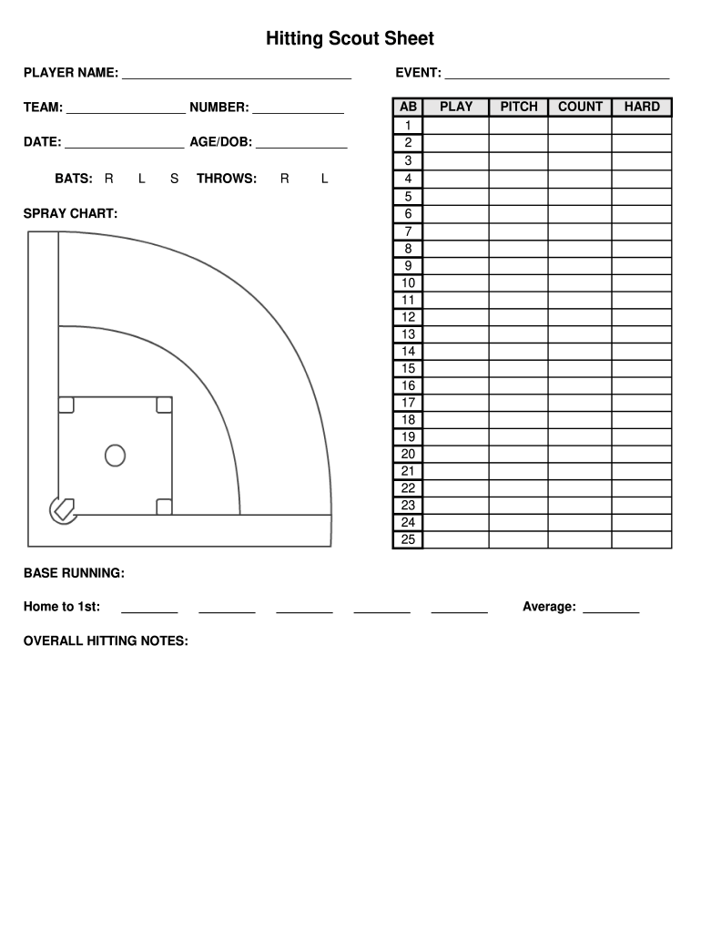 Baseball Scouting Report Template
