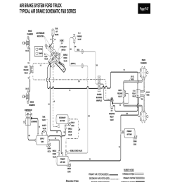 get the air brake system ford truck fillable [ 770 x 1024 Pixel ]