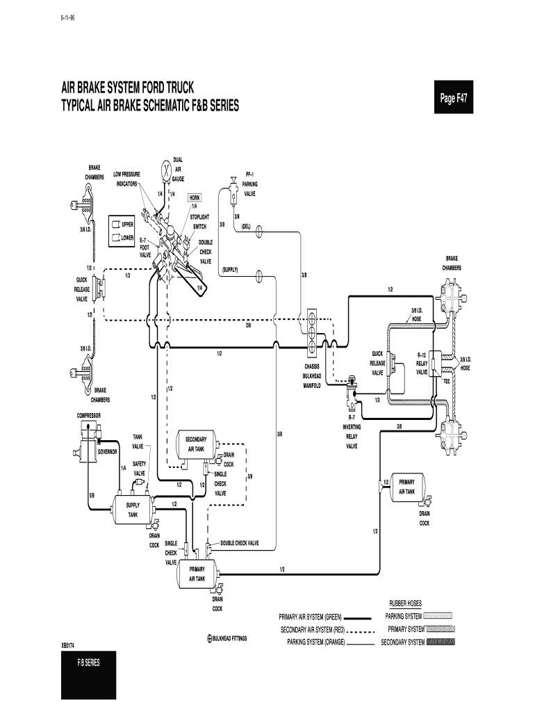 hight resolution of get the air brake system ford truck fillable