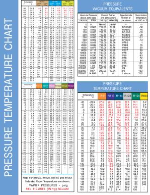 R448a Pt Chart Fahrenheit Brook